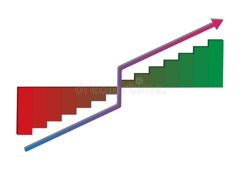Vector de groeivooruitgang met pijl stock illustratie