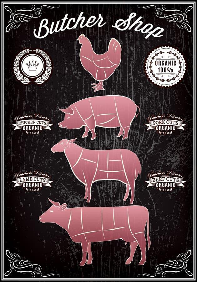 Vector de karkassenkip van de diagrambesnoeiing, varken, koe, lam royalty-vrije illustratie