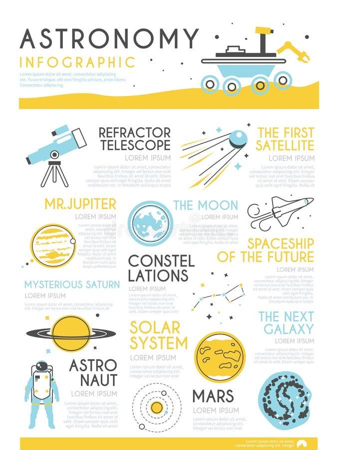 Vector de la astronomía infographic ilustración del vector