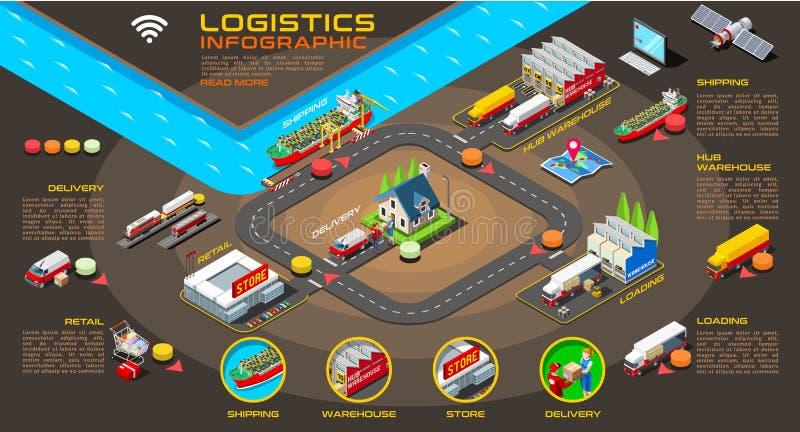 Vector de la bandera de Infographic de la logística del comercio de la exportación stock de ilustración