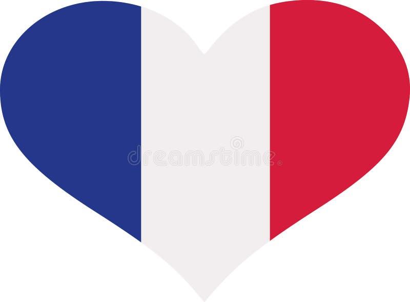 Vector de la bandera de Francia stock de ilustración