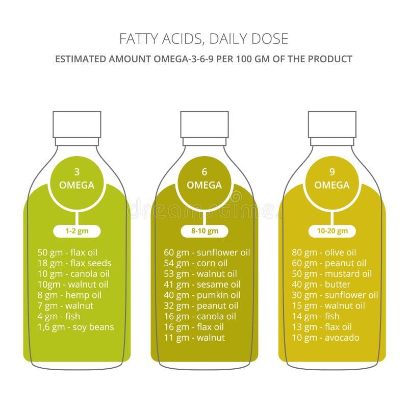 Vector de la botella de los ácidos grasos de Omega libre illustration