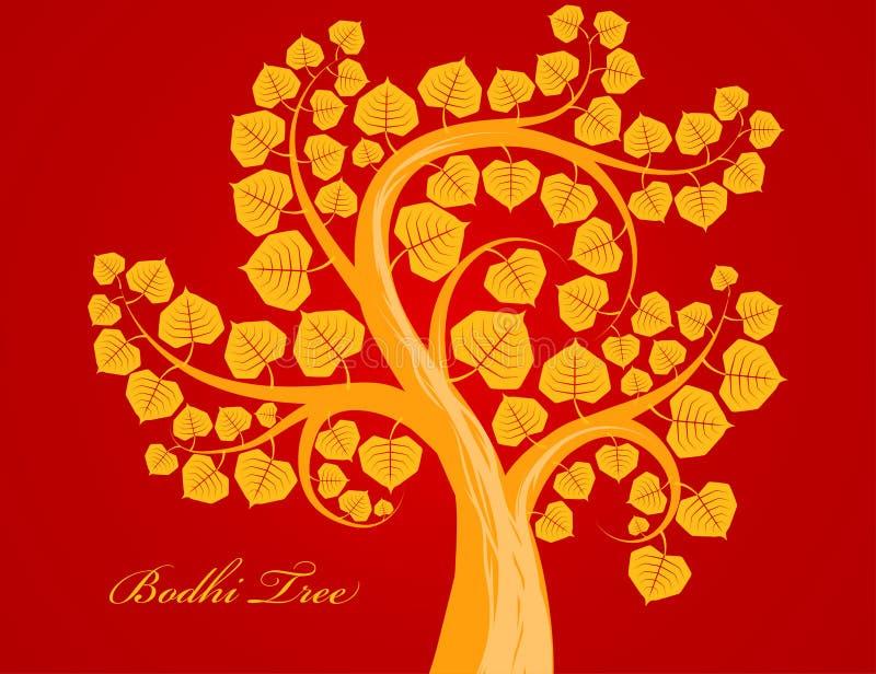 Vector de la escena del árbol de Bodhi ilustración del vector