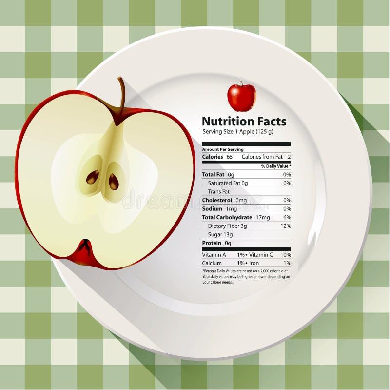 Vector de la manzana de los hechos de la nutrición stock de ilustración