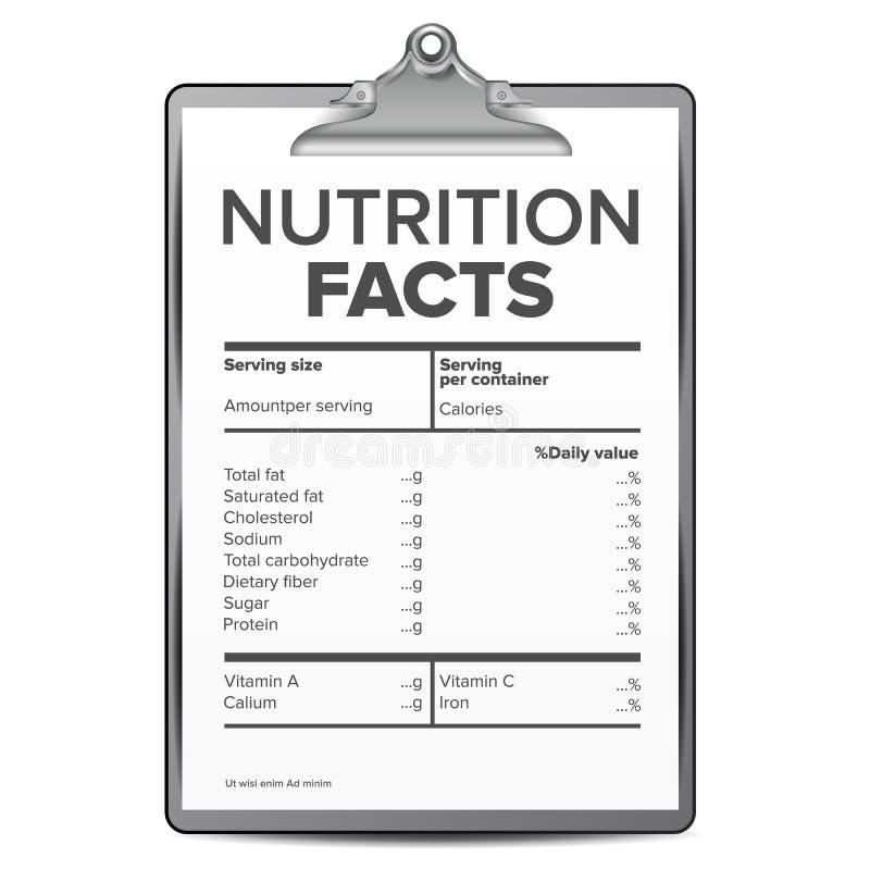 Vector de los hechos de la nutrición Espacio en blanco, plantilla Lista de las calorías de la dieta para la caja guideline Calorí ilustración del vector
