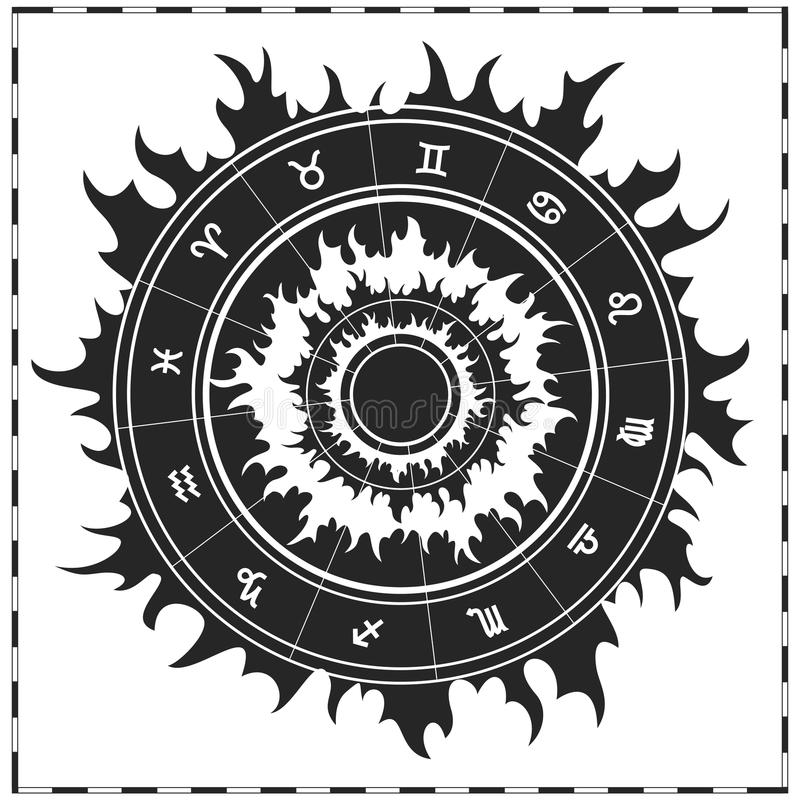 Vector de los símbolos del zodiaco stock de ilustración