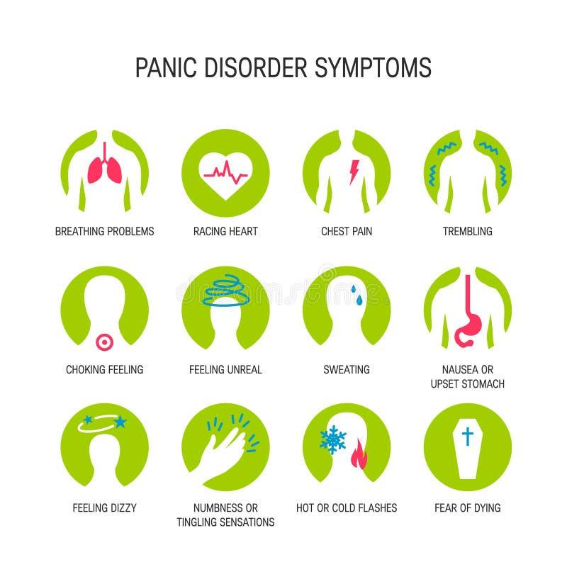 Vector de los síntomas del ataque de pánico ilustración del vector