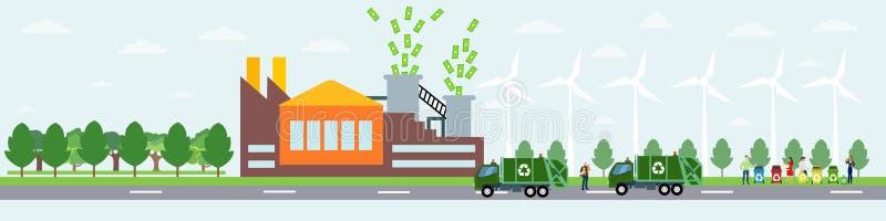 Vector de reciclar proceso con la gente que clasifica diversos tipos de basura y de camión que transportan a una planta ilustración del vector