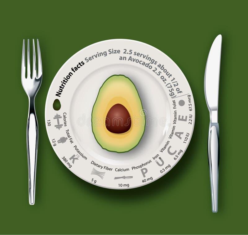 Vector del aguacate de los hechos de la nutrición ilustración del vector