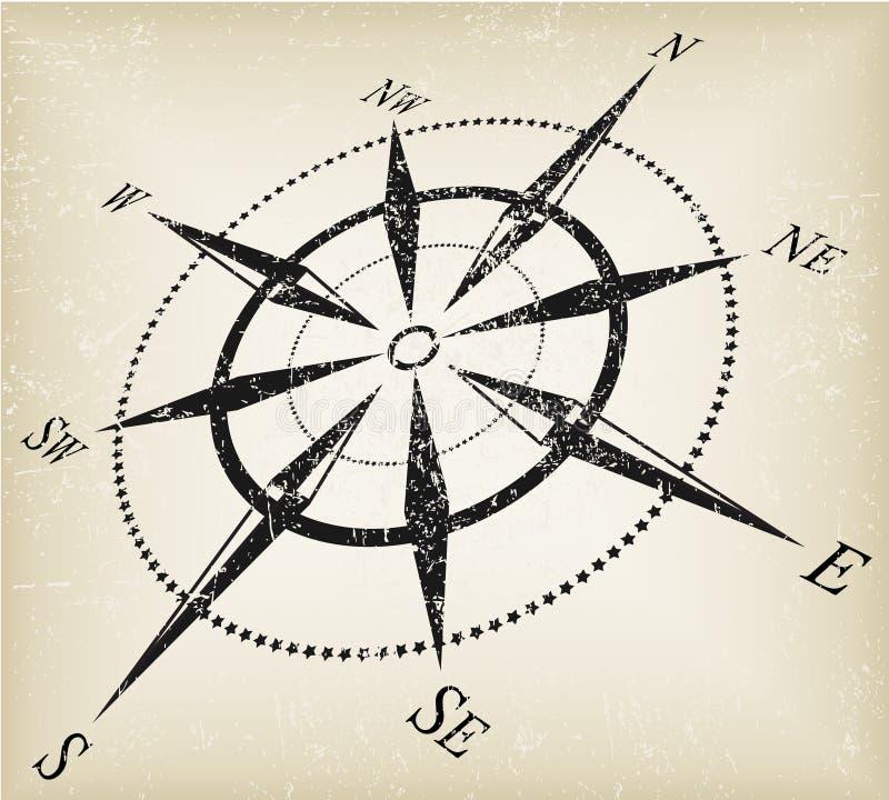 Vector del compás de Grunge stock de ilustración