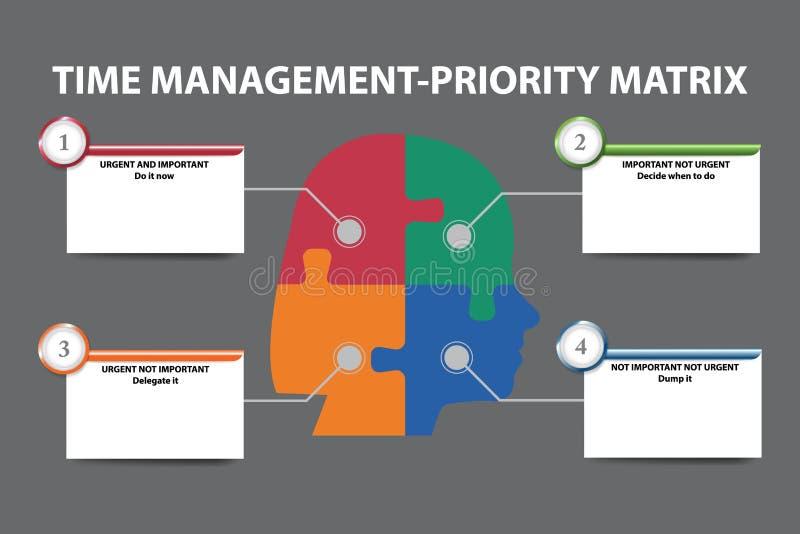 Vector del concepto de la matriz de la prioridad de la gestión de tiempo stock de ilustración