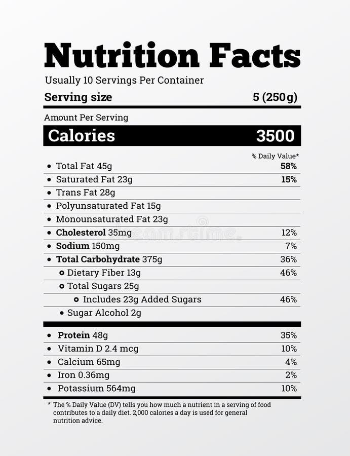 Vector del diseño de la etiqueta de los hechos de la nutrición Contenido de calorías, de vitaminas, de grasas y de otros elemento ilustración del vector