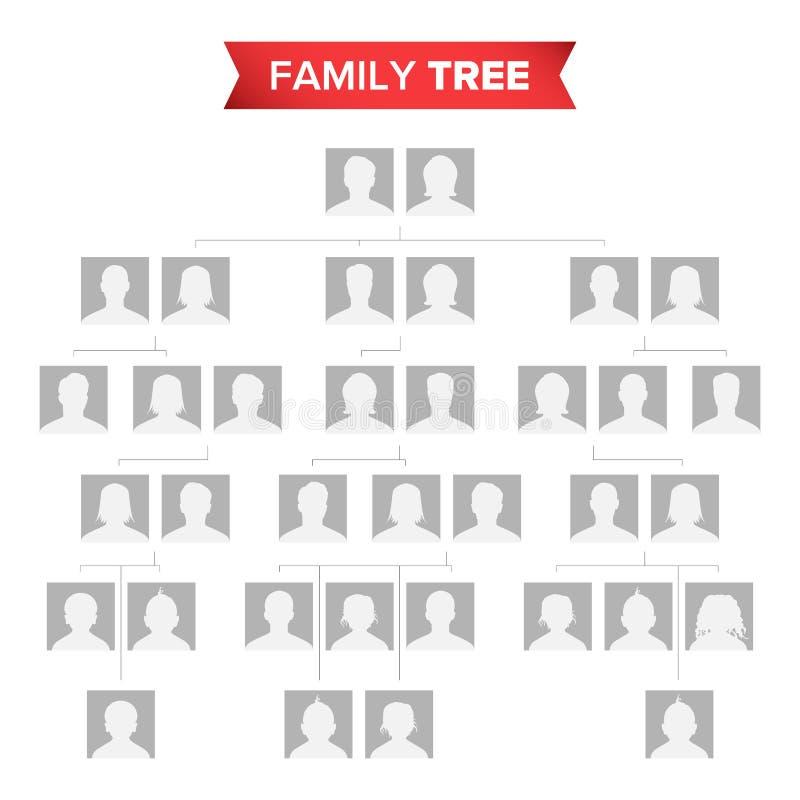 Vector del espacio en blanco del árbol genealógico Árbol de los antecedentes familiares con los iconos del defecto de la gente libre illustration