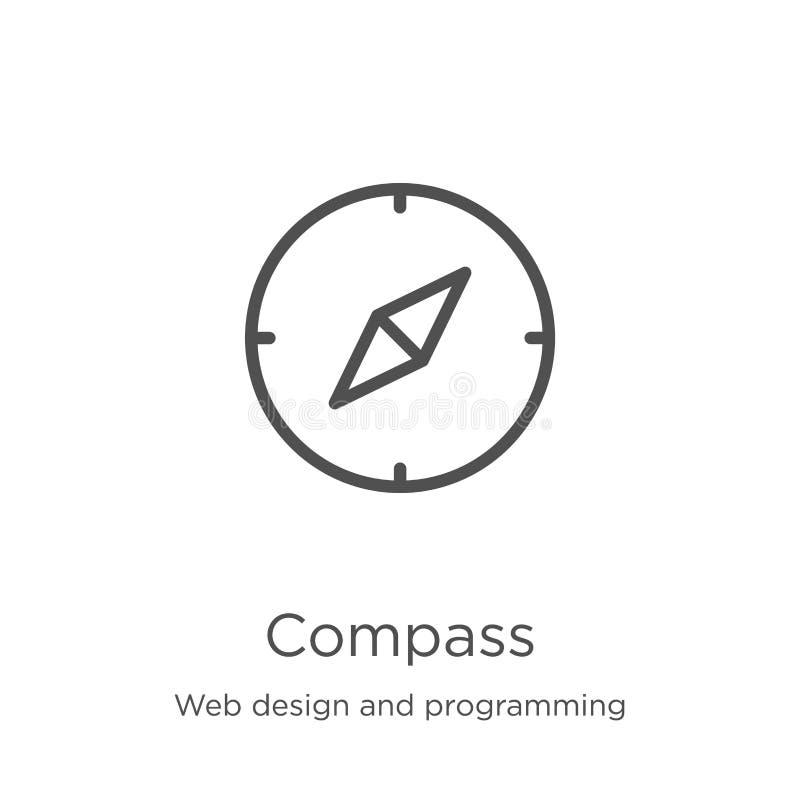 vector del icono del compás del diseño web y de la colección programada L?nea fina ejemplo del vector del icono del esquema del c ilustración del vector