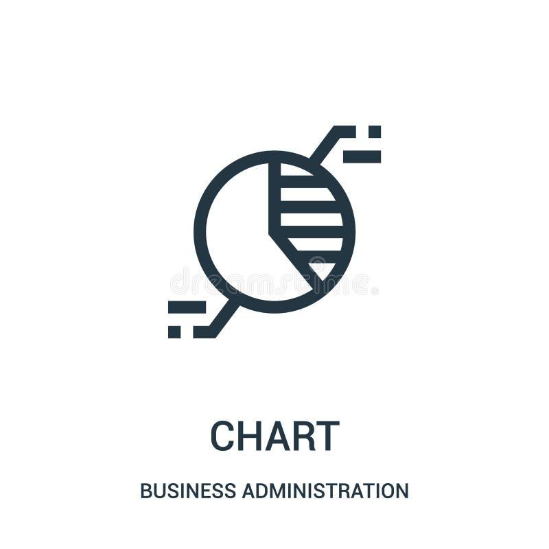vector del icono de la carta de la colección de la administración de empresas Línea fina ejemplo del vector del icono del esquema libre illustration