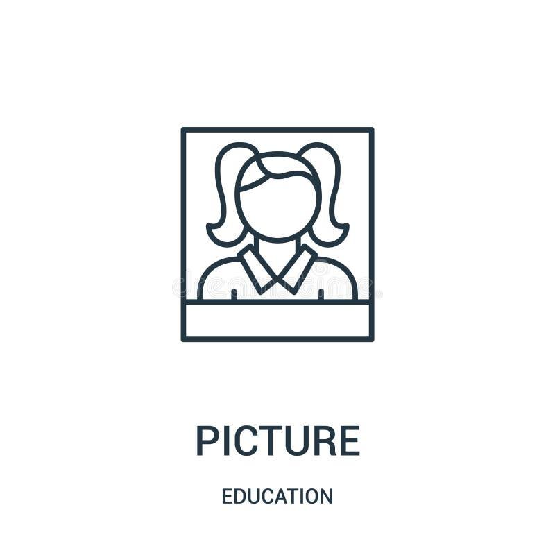 vector del icono de la imagen de la colección de la educación Línea fina ejemplo del vector del icono del esquema de la imagen ilustración del vector