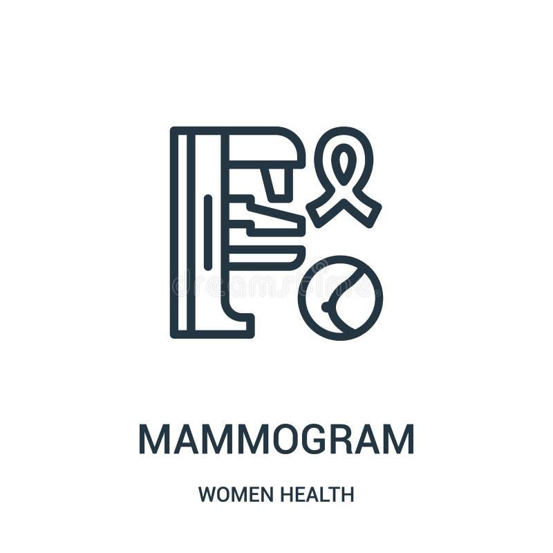 vector del icono del mamograma de la colección de la salud de las mujeres Línea fina ejemplo del vector del icono del esquema del stock de ilustración