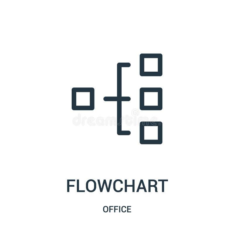 vector del icono del organigrama de la colección de la oficina Línea fina ejemplo del vector del icono del esquema del organigram libre illustration