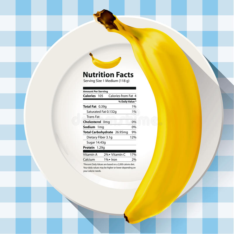 Vector del plátano de los hechos de la nutrición stock de ilustración
