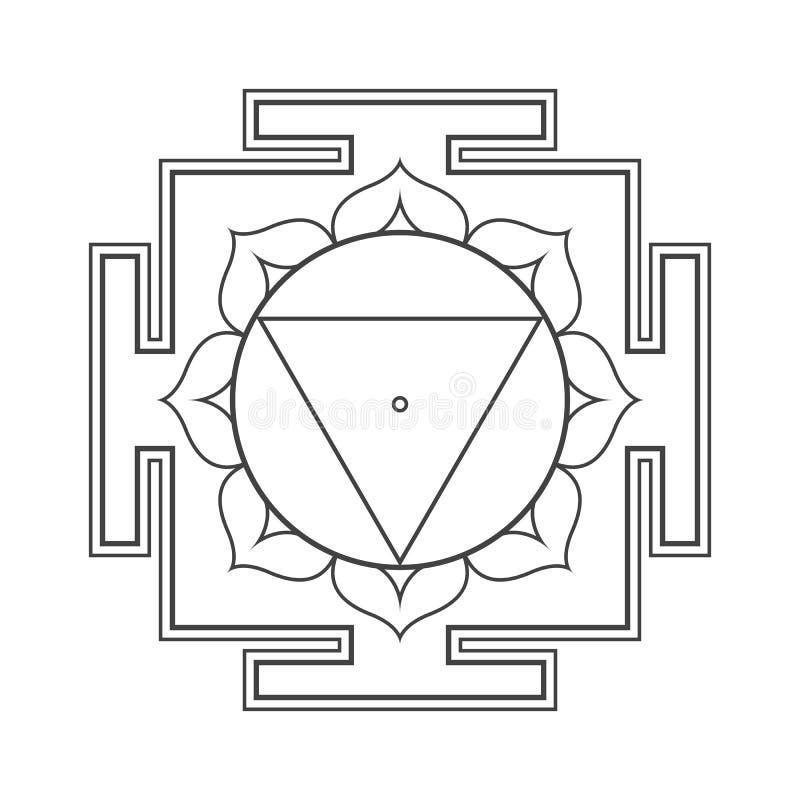 Hinduism Yantra Sacred Geometry Mandala Stock Vector - Illustration of  hinduism, dasa: 146085858