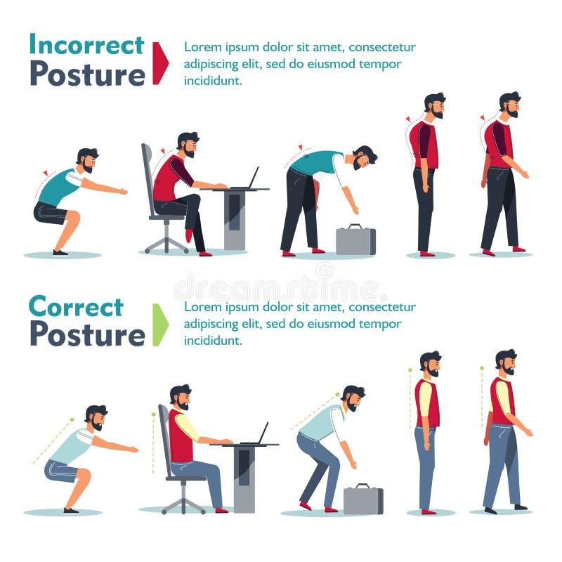 Vector determinado de la postura del cartel incorrecto y correcto de la atención sanitaria ilustración del vector