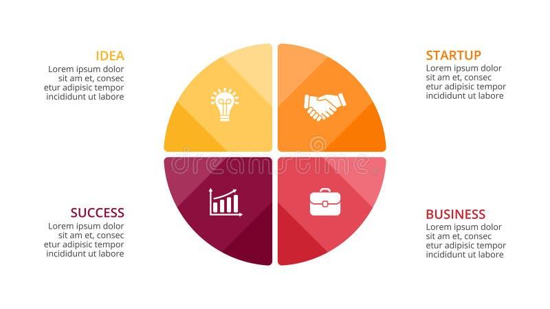 Vector die infographic Kreispfeile, Zyklusdiagramm, Diagramm, Darstellungsdiagramm Geschäftskonzept mit 4 Wahlen, Teile lizenzfreie abbildung