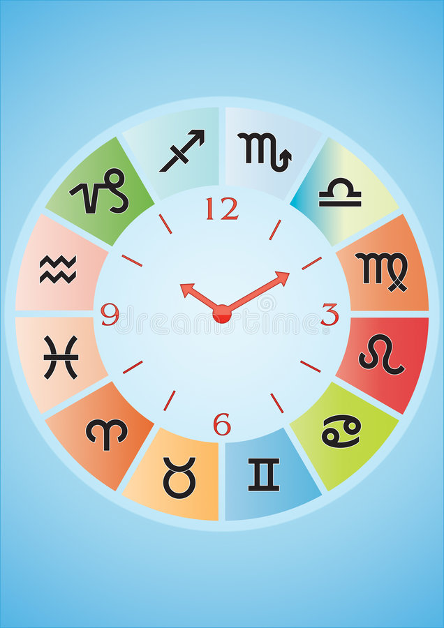 Vector dierenriem met horloge royalty-vrije illustratie