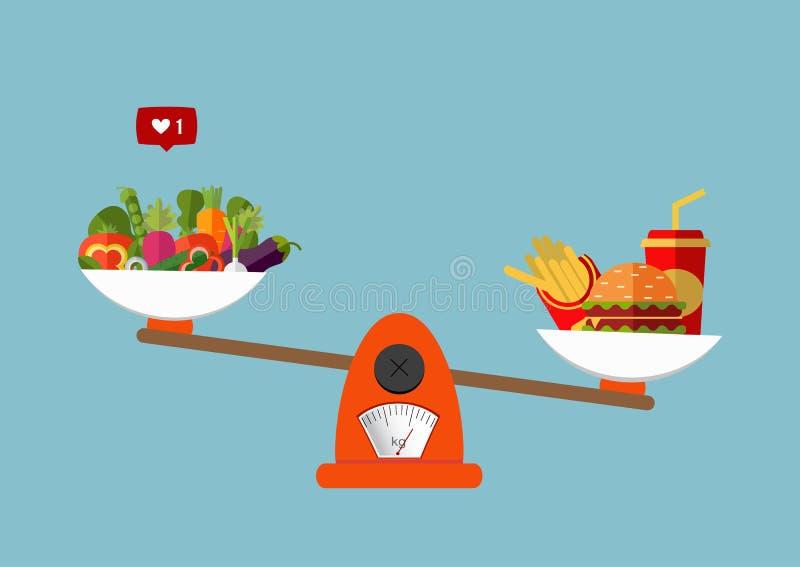 Vector Diseño plano Concepto de pérdida de peso, formas de vida sanas stock de ilustración