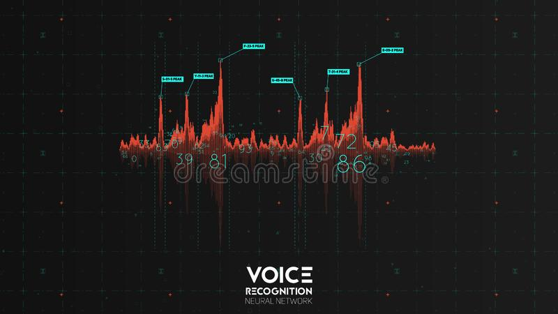 Vector echo audio wavefrom. Abstract music waves oscillation. Futuristic sound wave visualization. Synthetic music royalty free illustration