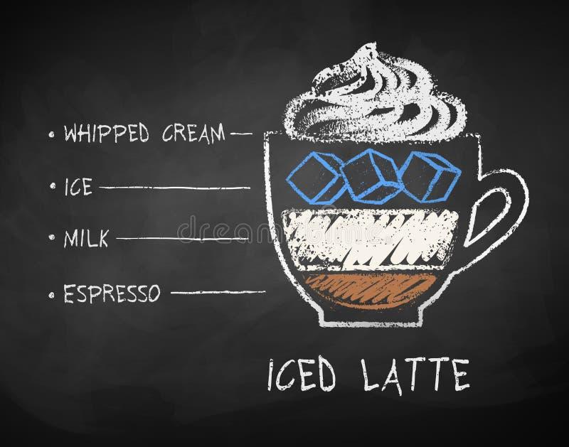Vector el bosquejo dibujado tiza del café del Latte Iced ilustración del vector