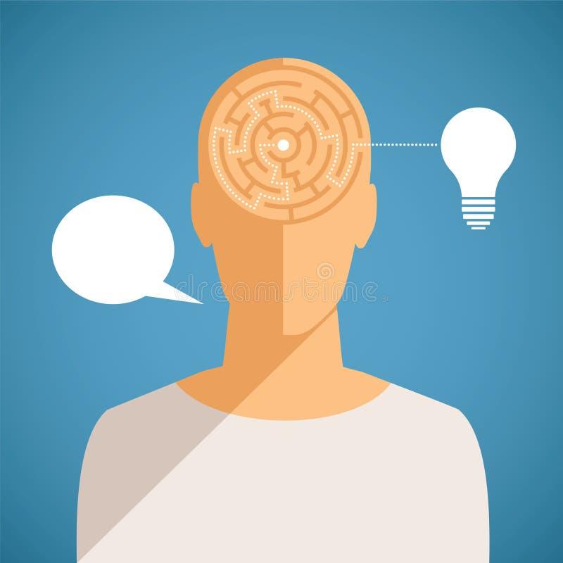 Vector el concepto de proceso de pensamiento con laberinto en cabeza humana libre illustration