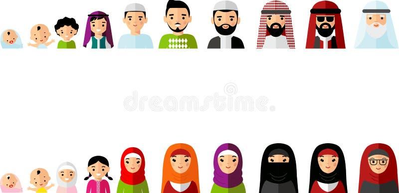 Vector el ejemplo colorido de la familia árabe en ropa nacional libre illustration