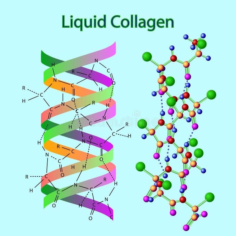 Vector el ejemplo con fórmula del colágeno del liqid aislado en el azul claro stock de ilustración
