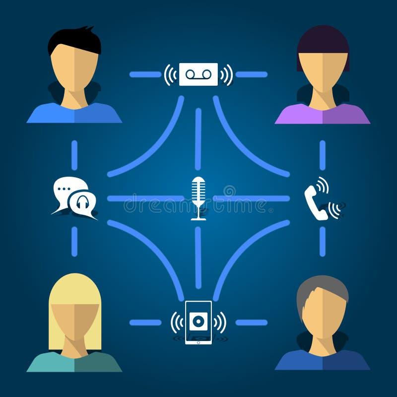 Vector el ejemplo de cómo enviar mensajes de la voz Modelo, plano, infographics libre illustration