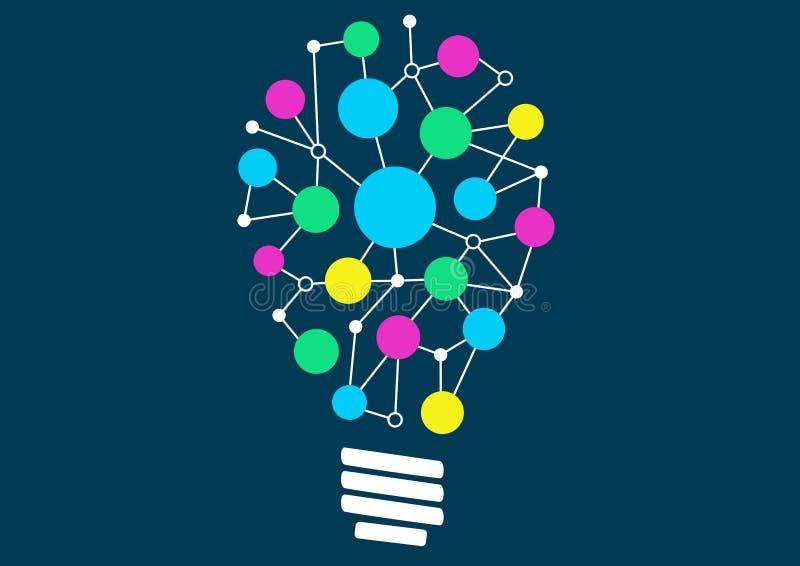 Vector el ejemplo de la bombilla con la red de diversos objetos o ideas Concepto de ideación o de creatividad stock de ilustración