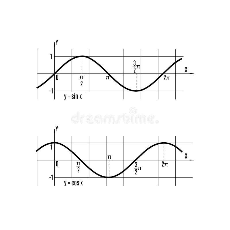 Vector el ejemplo de las funciones de las matemáticas sin y lechuga romana ilustración del vector