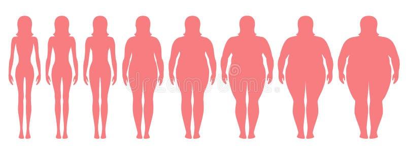 Vector el ejemplo de las siluetas de la mujer con diverso peso de la anorexia a extremadamente obeso libre illustration