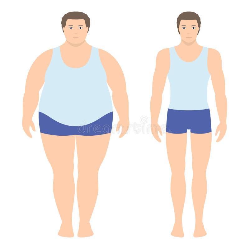 Vector el ejemplo de un hombre antes y después de pérdida de peso Concepto acertado de la dieta y del deporte Muchachos delgados  ilustración del vector