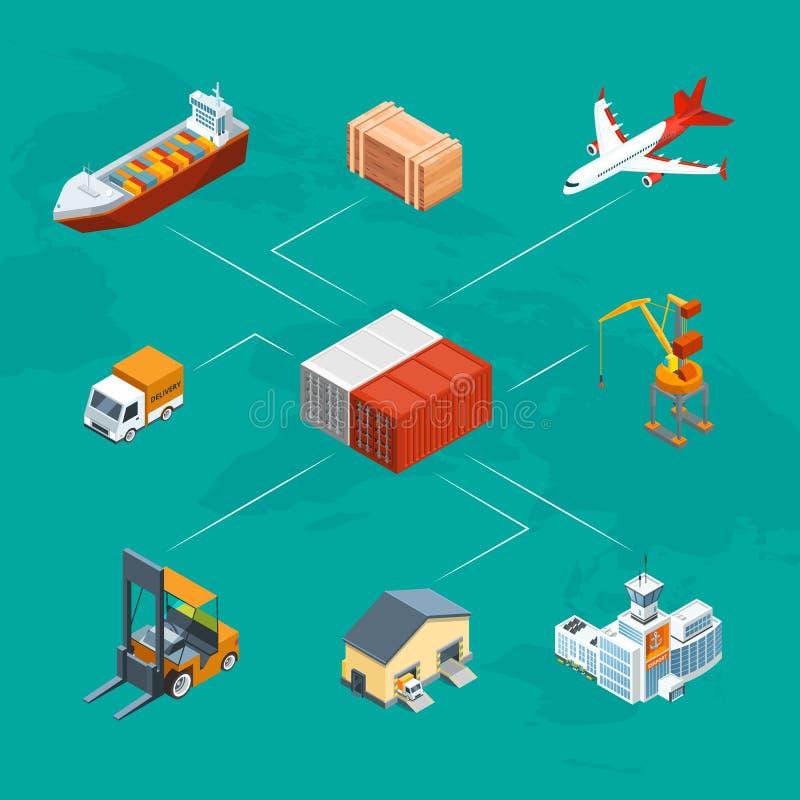 Vector el ejemplo infographic marino isométrico de la logística y del concepto del puerto libre illustration