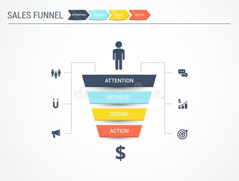 Vector el infographics con las etapas de un embudo de las ventas Concepto del márketing de AIDA Ejemplo plano libre illustration