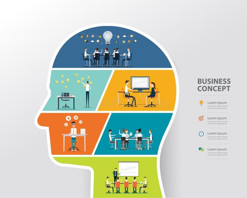 Vector el negocio de la gente creativo y la reunión de reflexión al negocio en concepto de la cabeza humana ilustración del vector