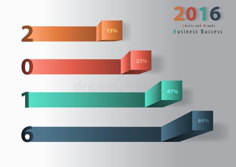 Vector 2016 etapas modernas do negócio do ano novo às cartas e aos gráficos do sucesso ilustração royalty free