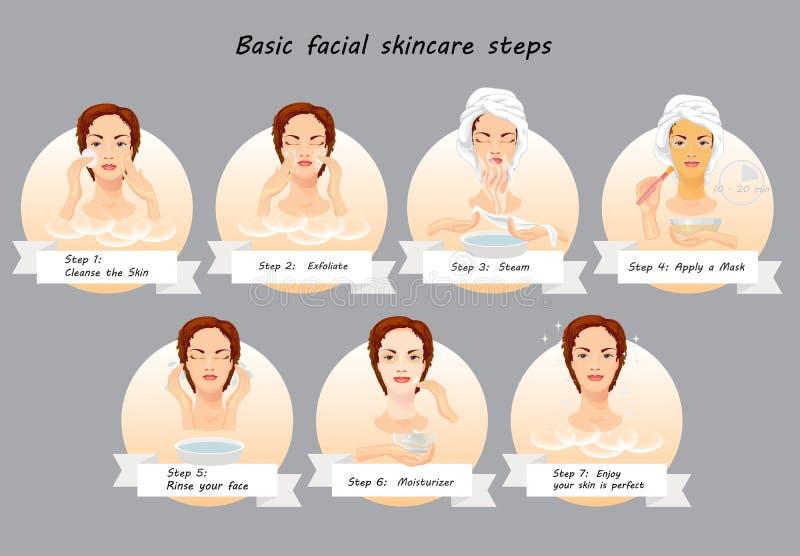 Vector facial de los procedimientos de la belleza infographic Cuidado de la cara del balneario ilustración del vector