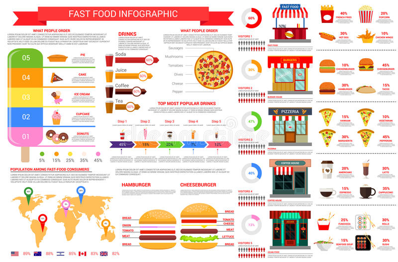 Vector fast food nutrition infographics elements. Fast food vector infographics template and elements on fastfood consumption diagrams, percent share of burgers stock illustration