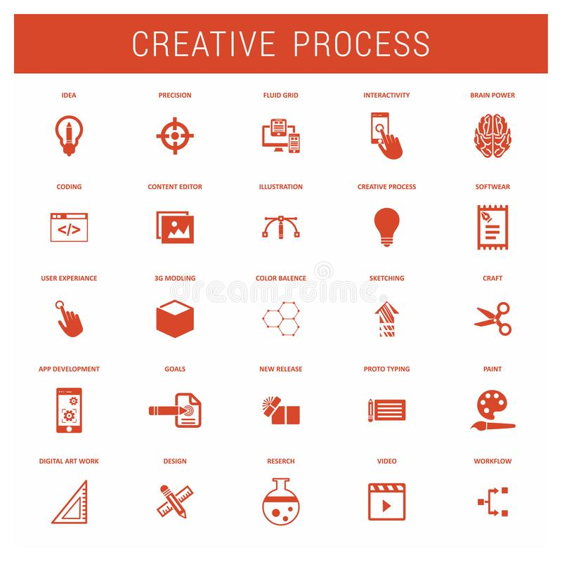 Vector fijado iconos de proceso creativos libre illustration