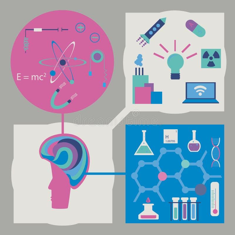 Vector fijado para la ciencia ilustración del vector