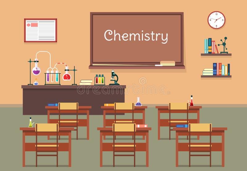Vector flache Illustration von Chemie lassroom in der Schule, Universität, Institut, College Schreibtische mit Buchmachthabern stock abbildung