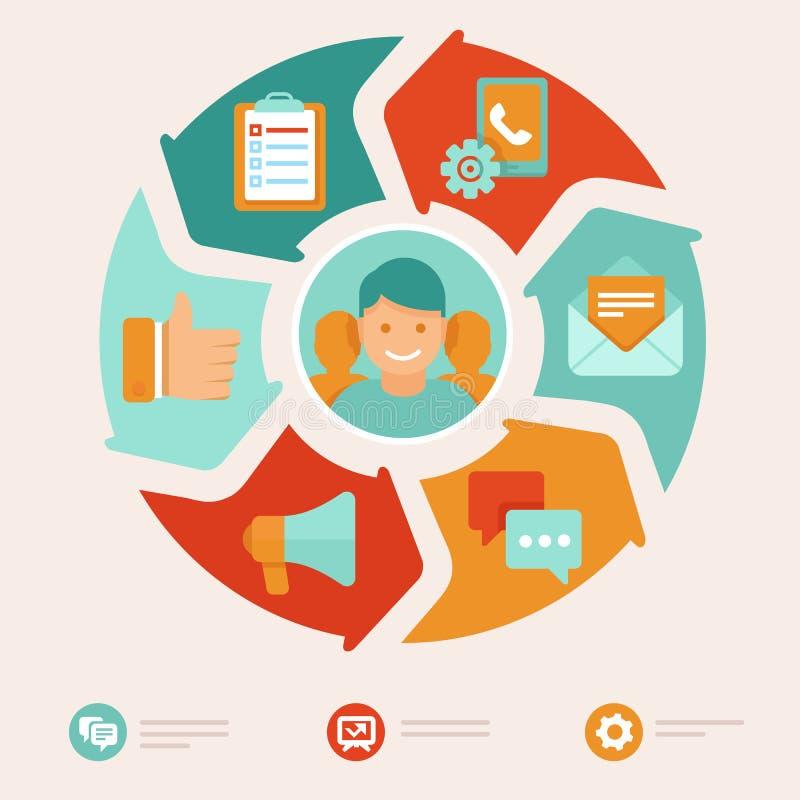 Vector Flat Customer Service Concept Stock Vector - Illustration of ...