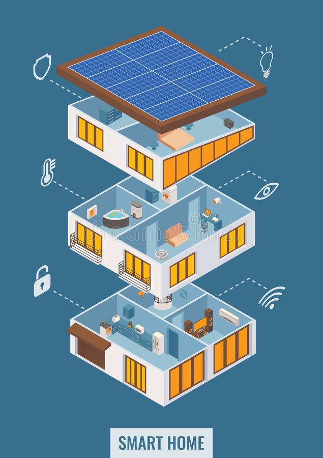 Vector flat 3d isometric smart home in cut view vector illustration