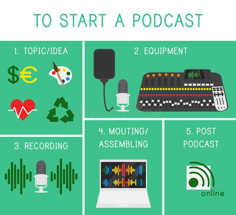 Vector Flat Design Concept of Podcasting Process stock illustration